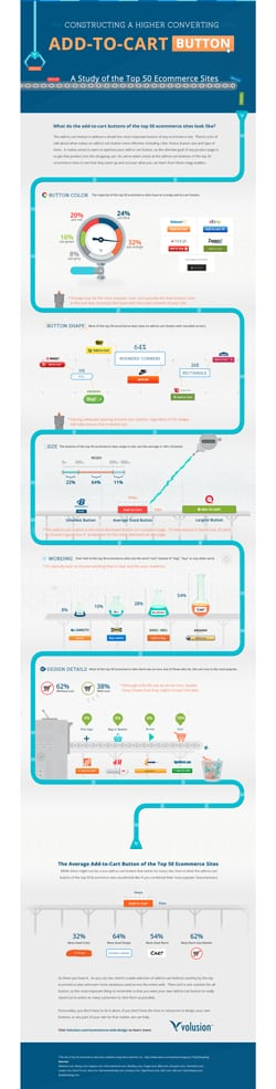 Volusion-Add-to-Cart-Infographic_250