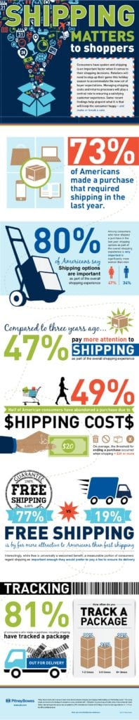 PB_Shipping_infographic