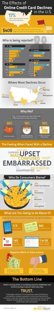 TrustInsight-Consumer-Attitude-Study-Infographic-700