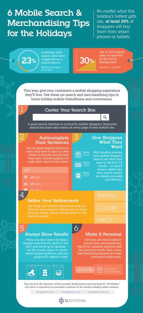 merchandisingmobile_infographic_2015-2 (3)