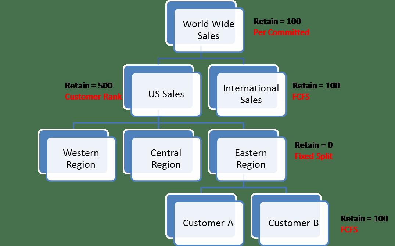 JDASoftware2
