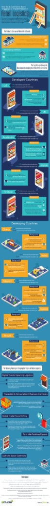 2flow ecomm logistics infographic
