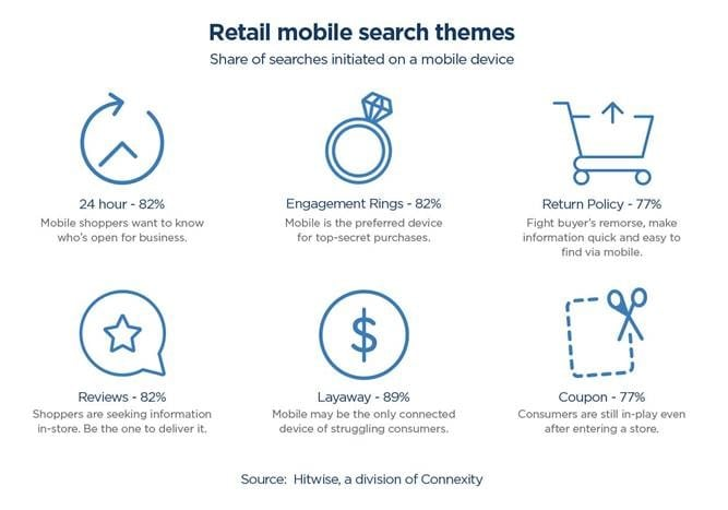 RetailMobileSearchThemes-1