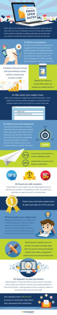 Campaigner-How-to-Improve-Email-Open-Rates-Infographic_FINAL_011017