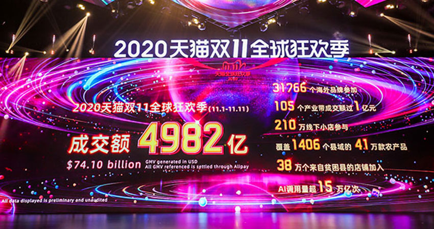 Singles Day 2020 feature